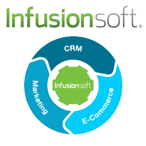 InfusionSoft Review 2013 Pricing - Overview